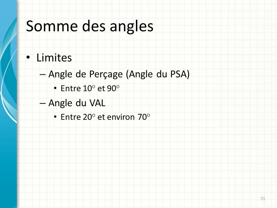 Somme des angles Limites Angle de Perçage (Angle du PSA) Angle du VAL