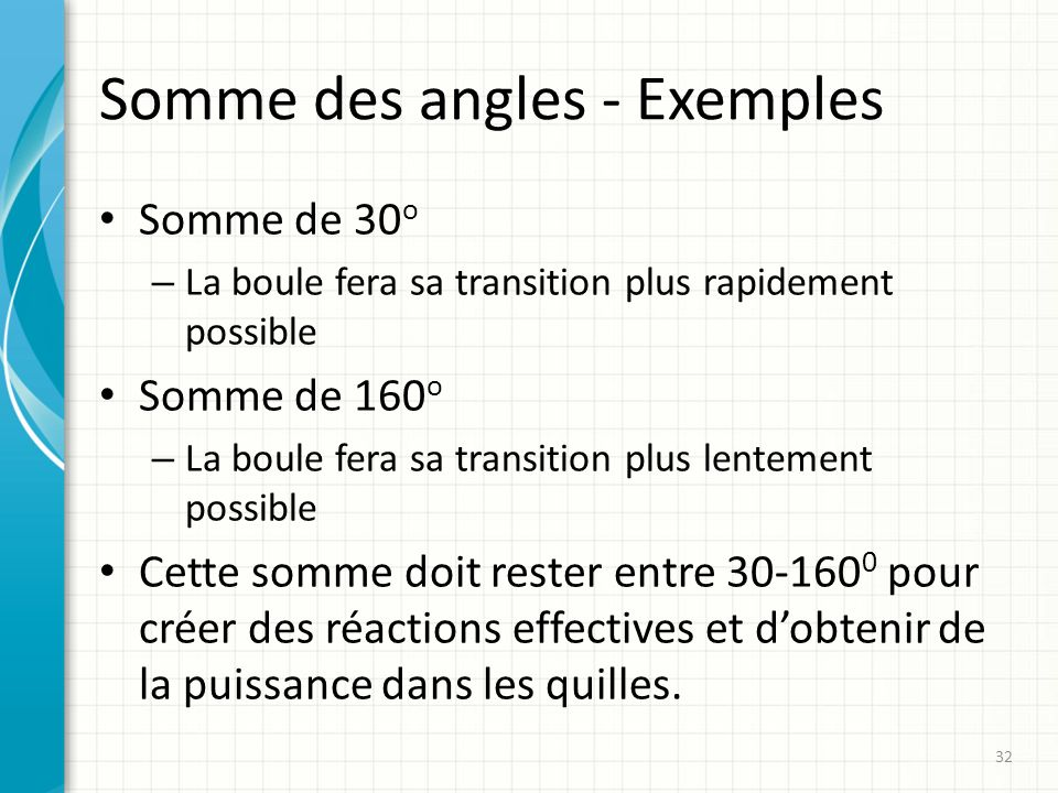 Somme des angles - Exemples
