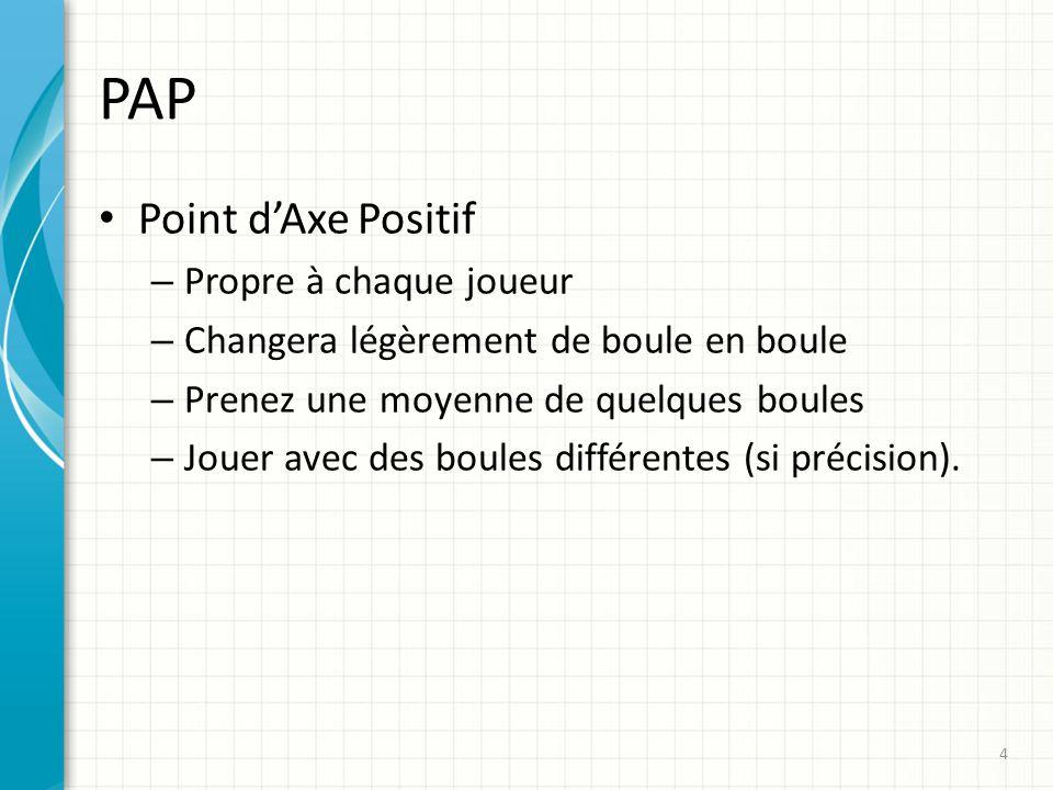 PAP Point d'Axe Positif Propre à chaque joueur