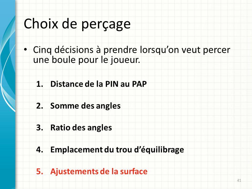 Choix de perçage Cinq décisions à prendre lorsqu'on veut percer une boule pour le joueur. Distance de la PIN au PAP.