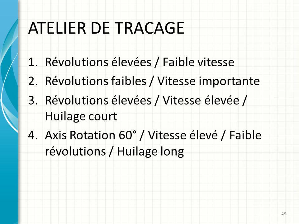ATELIER DE TRACAGE Révolutions élevées / Faible vitesse