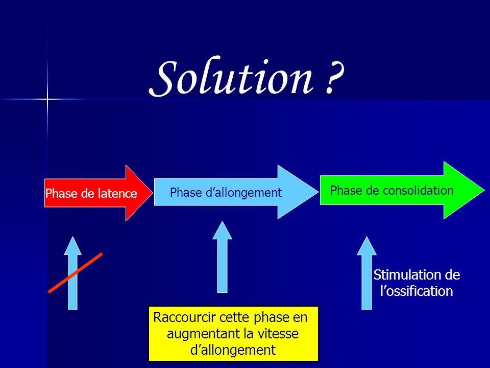 Solution Stimulation de l'ossification Raccourcir cette phase en