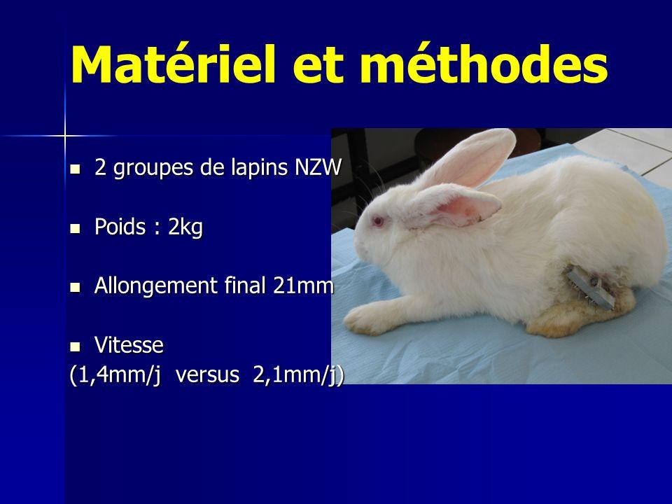 Matériel et méthodes 2 groupes de lapins NZW Poids : 2kg