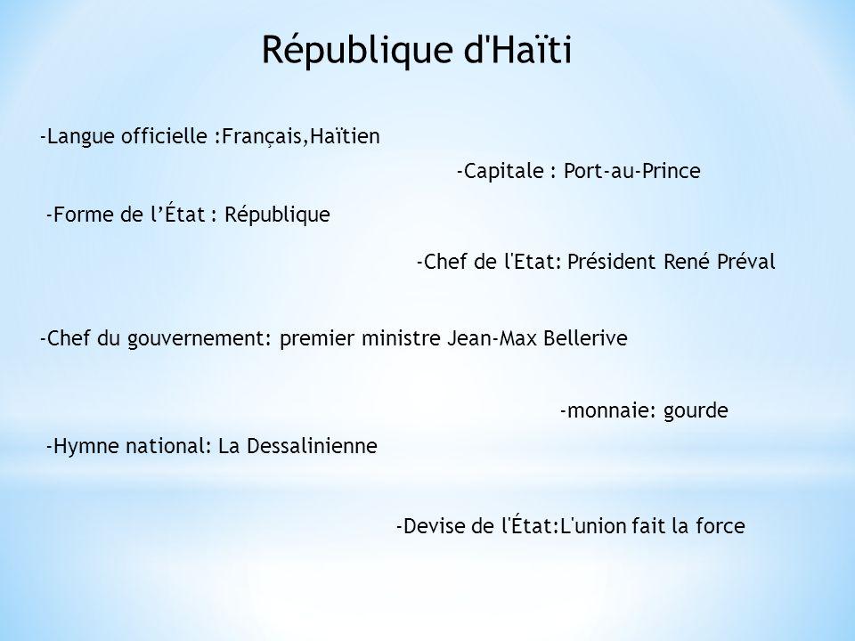 République d Haïti -Langue officielle :Français,Haïtien