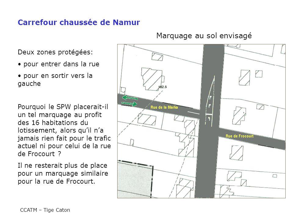 Carrefour chaussée de Namur