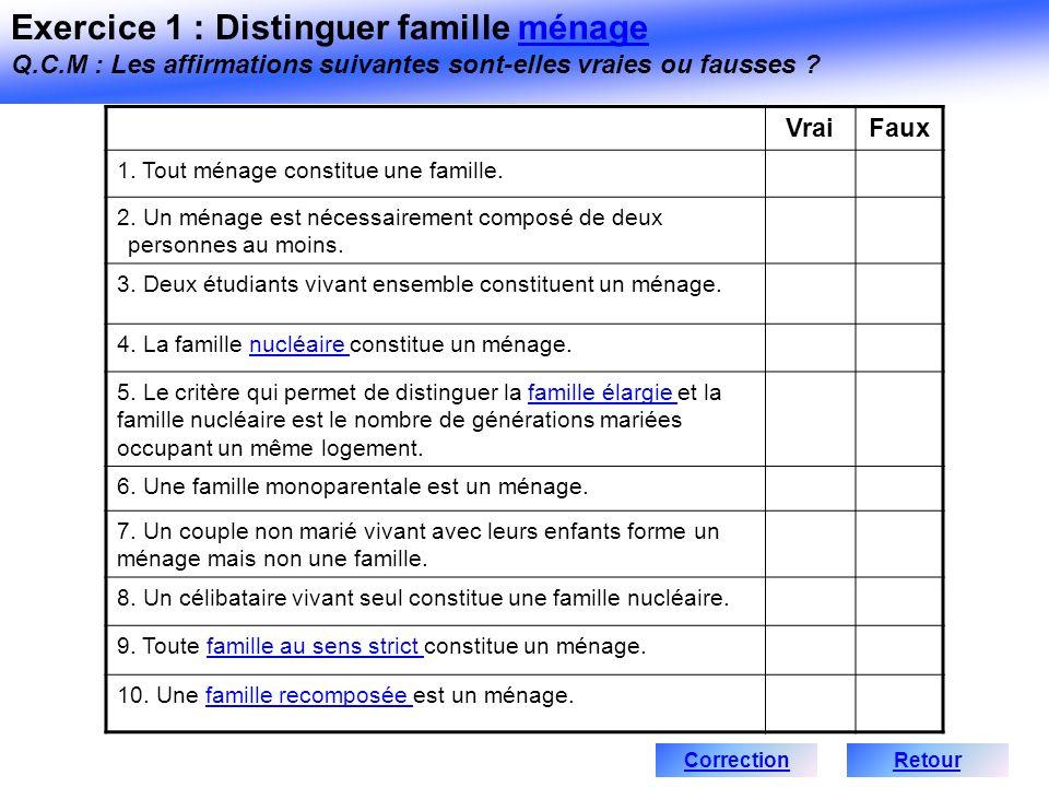 Exercice 1 : Distinguer famille ménage Q. C