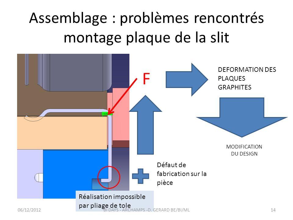 Assemblage : problèmes rencontrés montage plaque de la slit