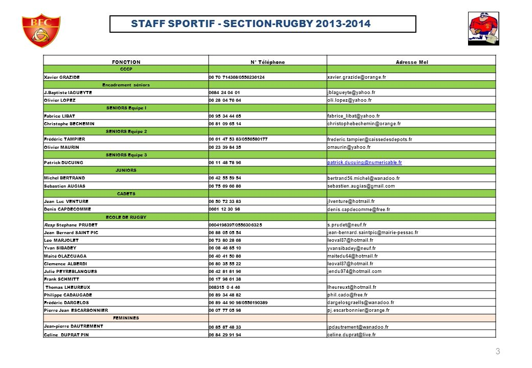 STAFF SPORTIF - SECTION-RUGBY 2013-2014