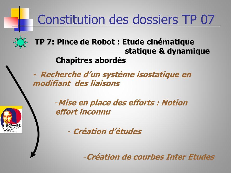 Constitution des dossiers TP 07