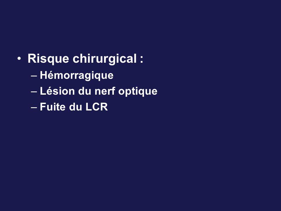 Risque chirurgical : Hémorragique Lésion du nerf optique Fuite du LCR