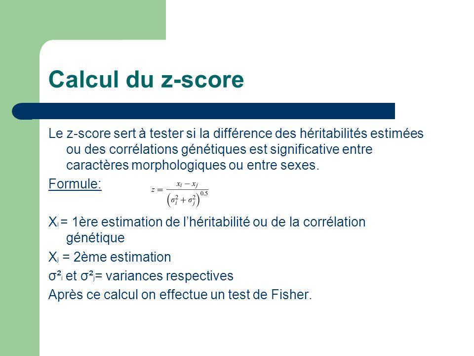 Calcul du z-score