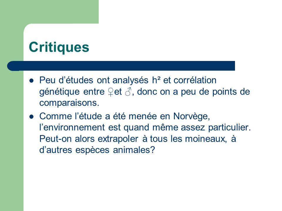 Critiques Peu d'études ont analysés h² et corrélation génétique entre ♀et ♂, donc on a peu de points de comparaisons.