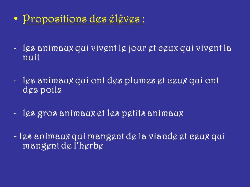 Propositions des élèves :