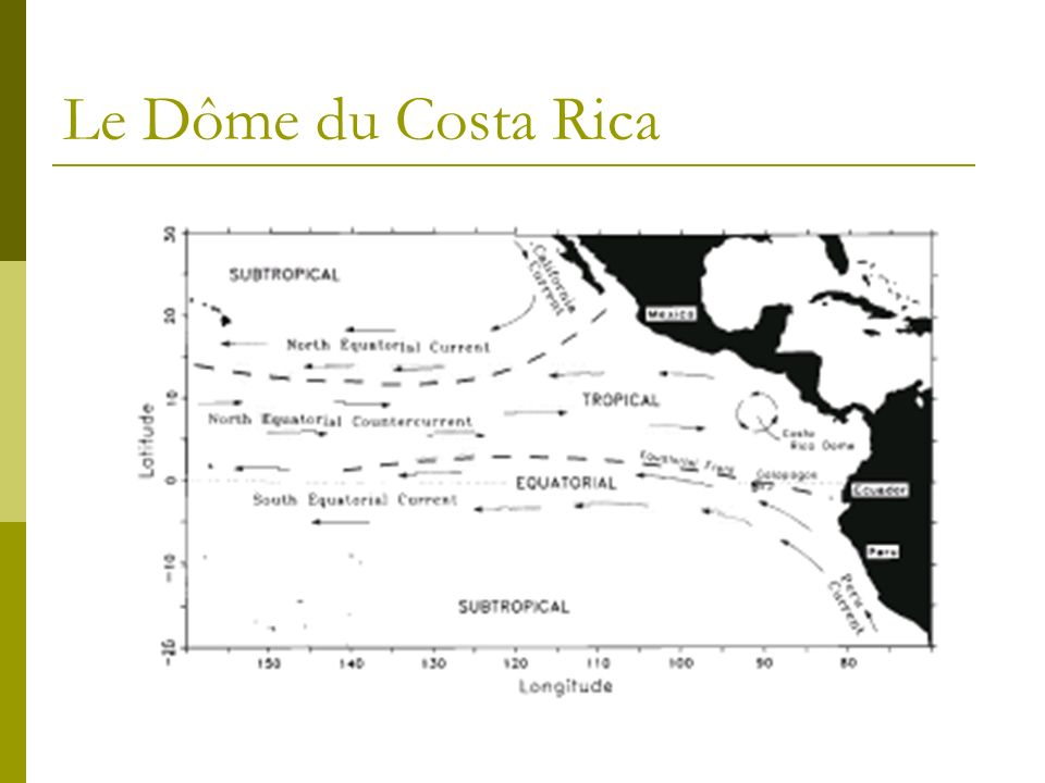 Le Dôme du Costa Rica