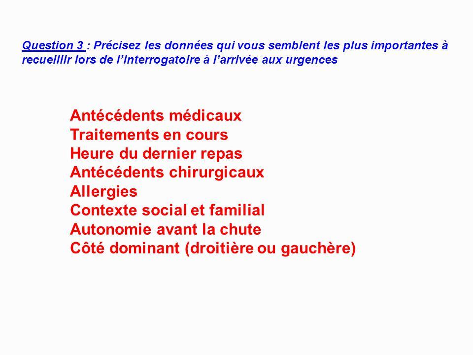 Antécédents chirurgicaux Allergies Contexte social et familial