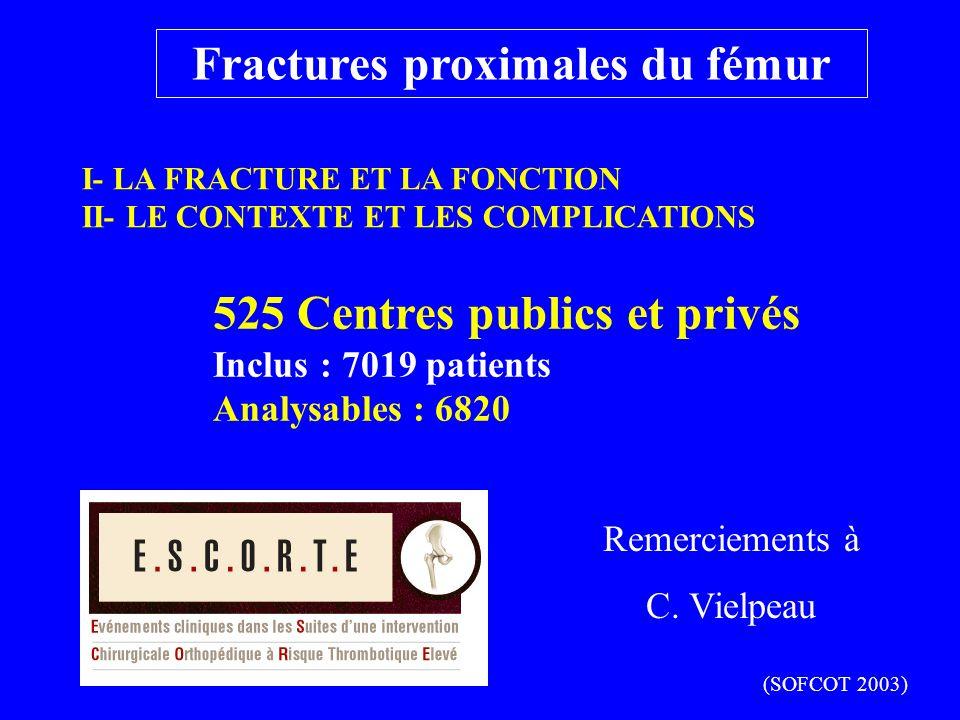 Fractures proximales du fémur