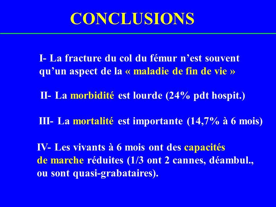 CONCLUSIONS I- La fracture du col du fémur n'est souvent