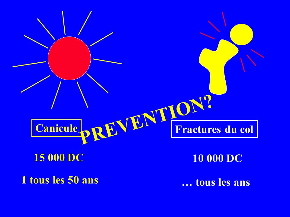 PREVENTION Canicule Fractures du col 15 000 DC 10 000 DC