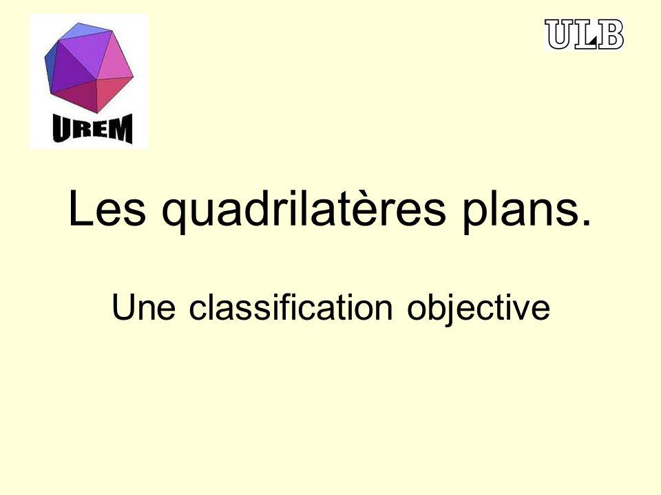Les quadrilatères plans.