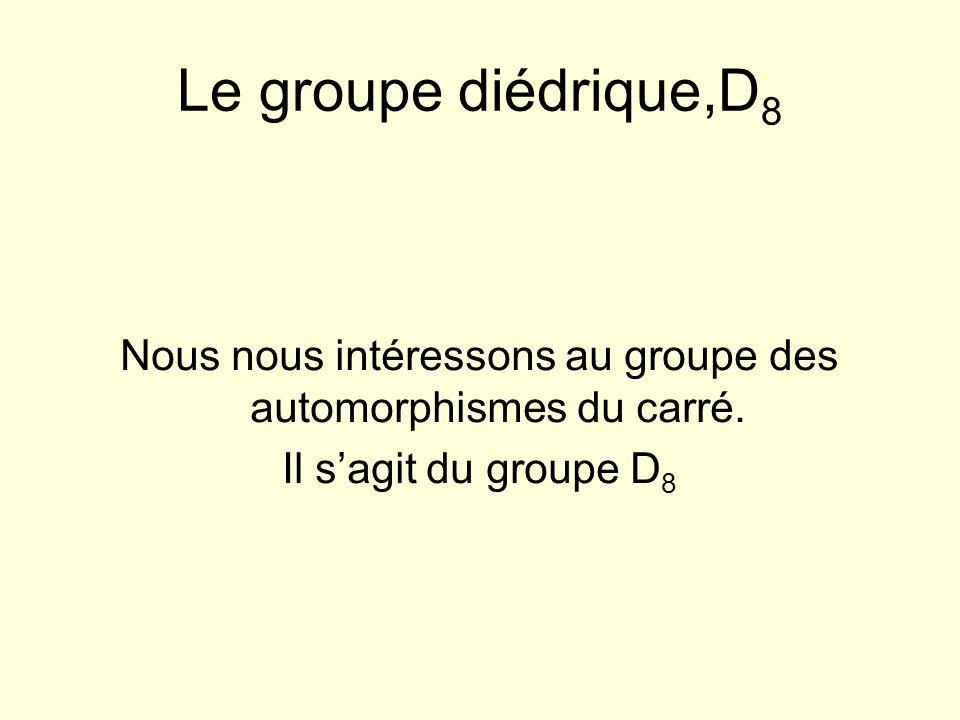 Nous nous intéressons au groupe des automorphismes du carré.