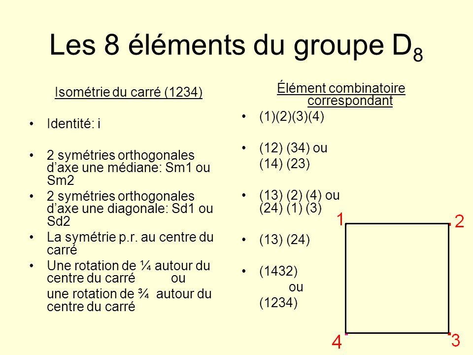 Les 8 éléments du groupe D8