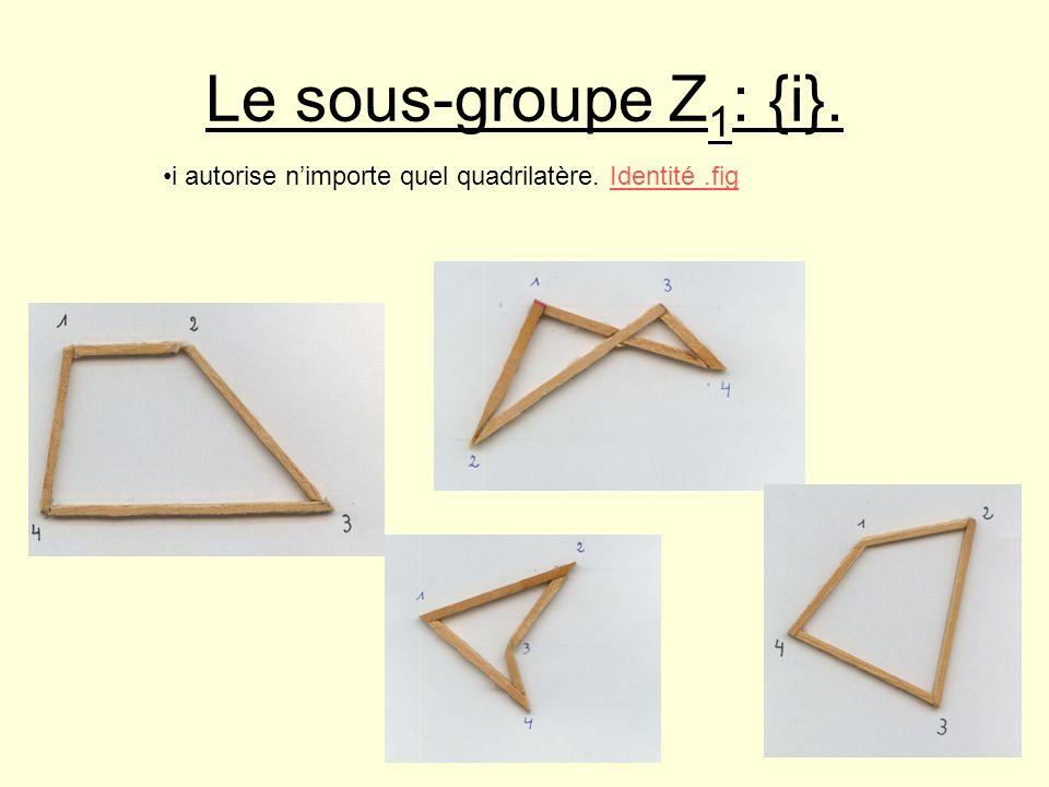 Le sous-groupe Z1: {i}. i autorise n'importe quel quadrilatère. Identité .fig