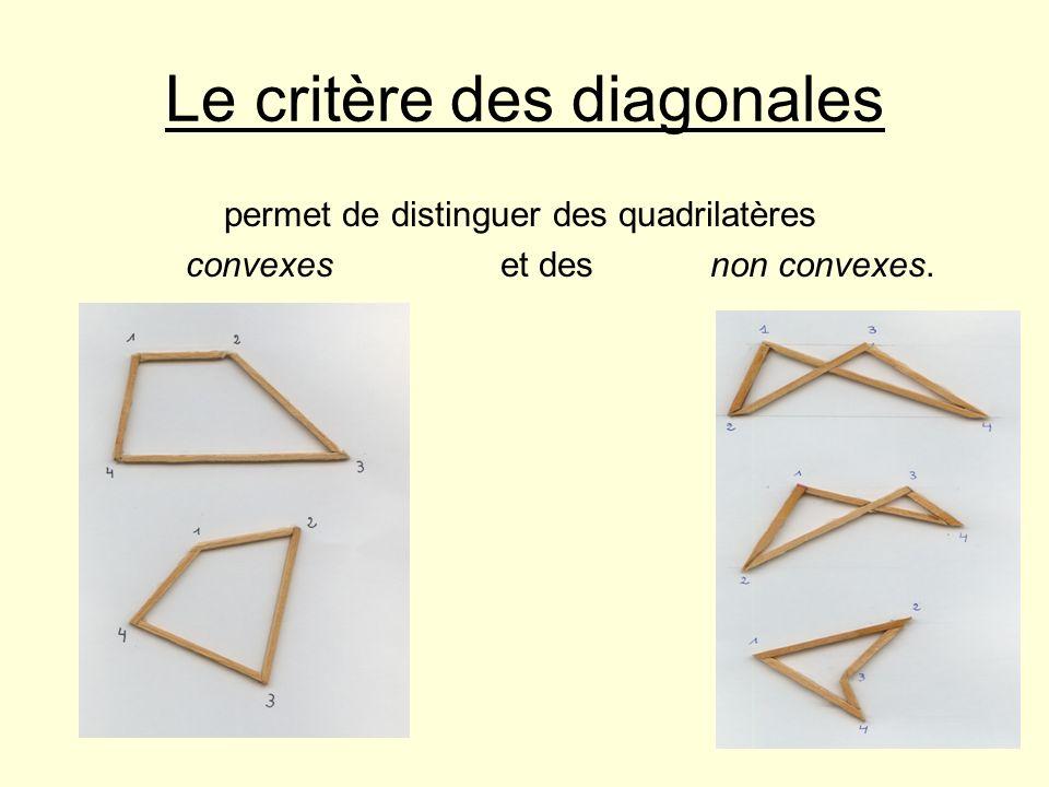 Le critère des diagonales