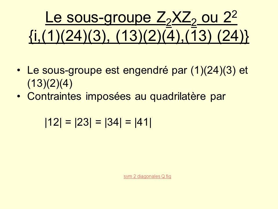 Le sous-groupe Z2XZ2 ou 22 {i,(1)(24)(3), (13)(2)(4),(13) (24)}