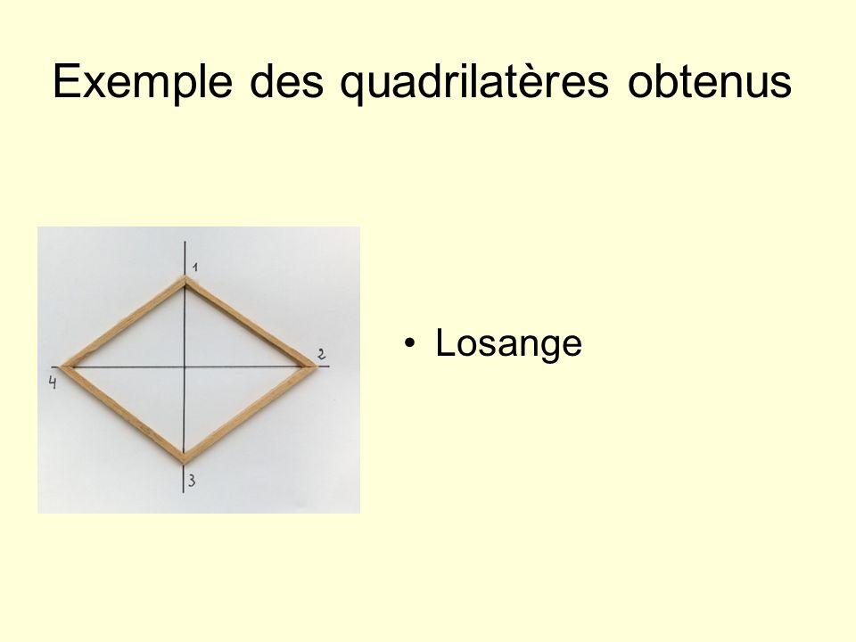 Exemple des quadrilatères obtenus