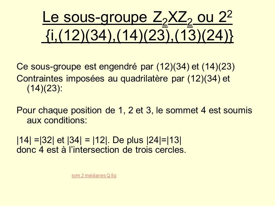 Le sous-groupe Z2XZ2 ou 22 {i,(12)(34),(14)(23),(13)(24)}