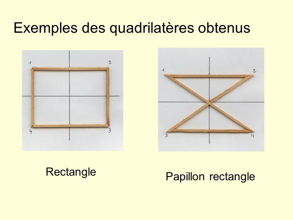 Exemples des quadrilatères obtenus