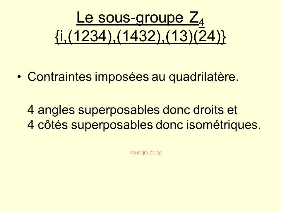 Le sous-groupe Z4 {i,(1234),(1432),(13)(24)}
