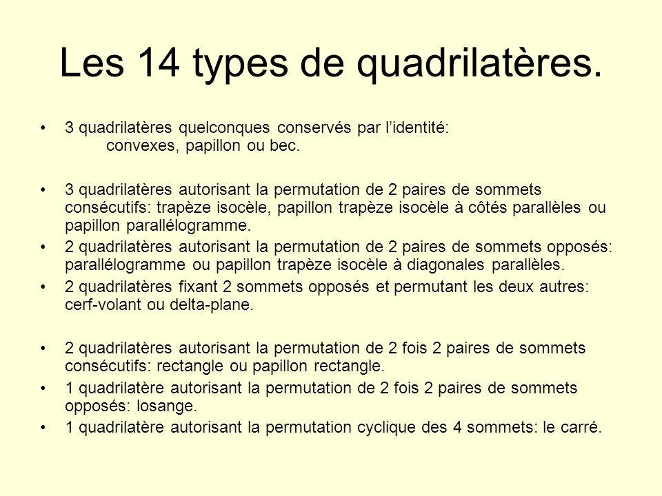 Les 14 types de quadrilatères.