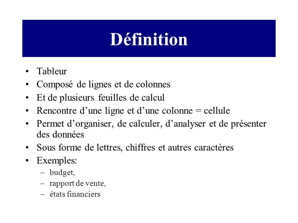 Définition Tableur Composé de lignes et de colonnes