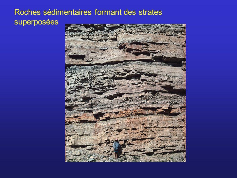 Roches sédimentaires formant des strates superposées