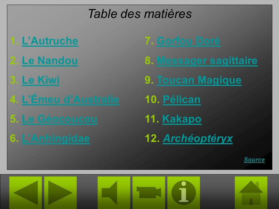 Table des matières 1. L'Autruche 2. Le Nandou 3. Le Kiwi
