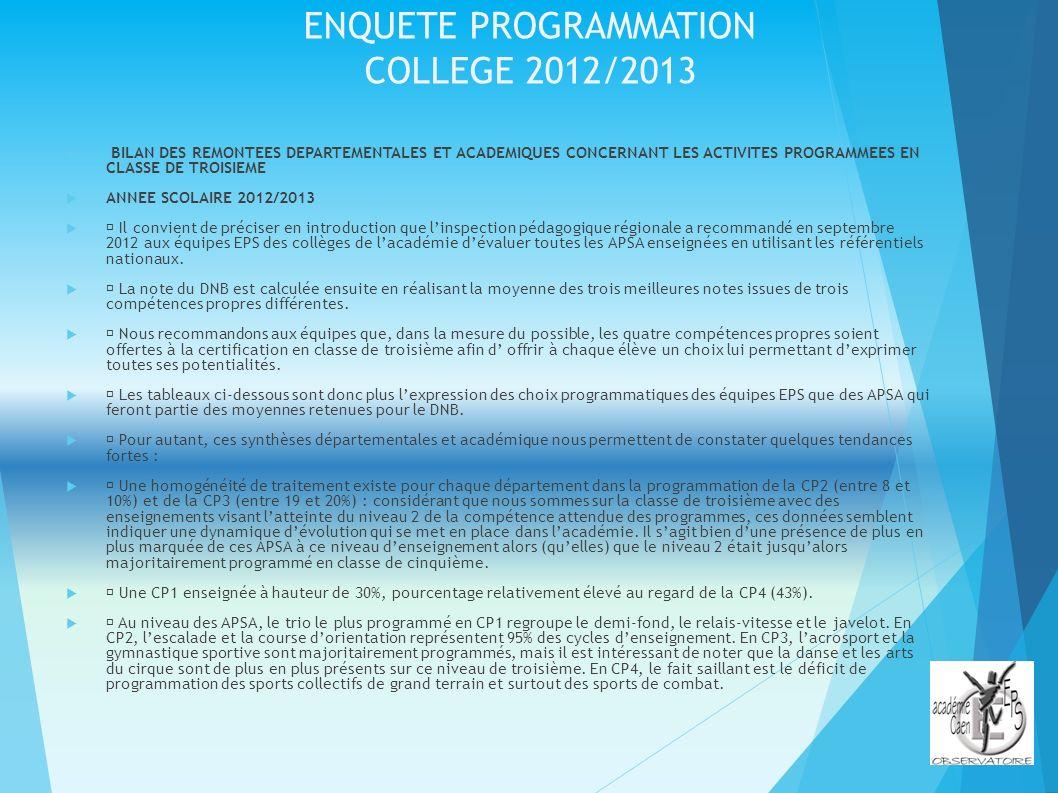 ENQUETE PROGRAMMATION COLLEGE 2012/2013