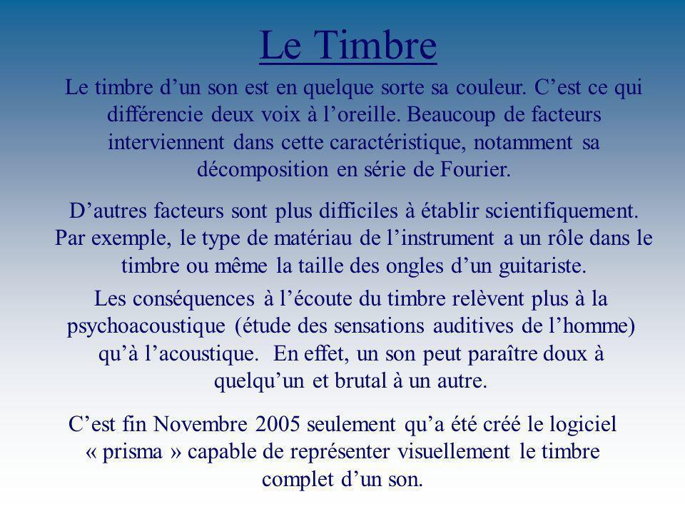 Le Timbre