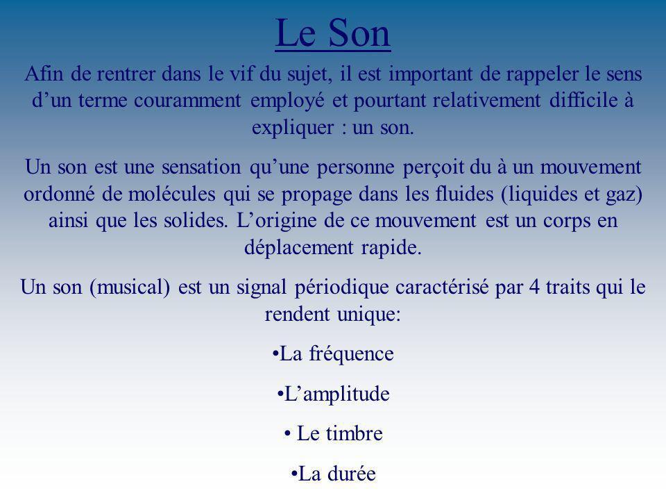 Le Son