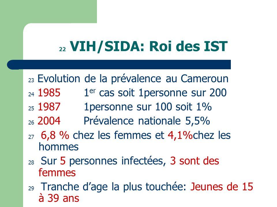 22 VIH/SIDA: Roi des IST 23 Evolution de la prévalence au Cameroun. 24 1985 1er cas soit 1personne sur 200.