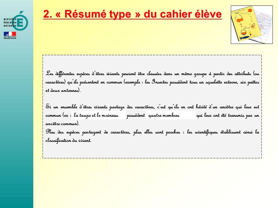 2. « Résumé type » du cahier élève