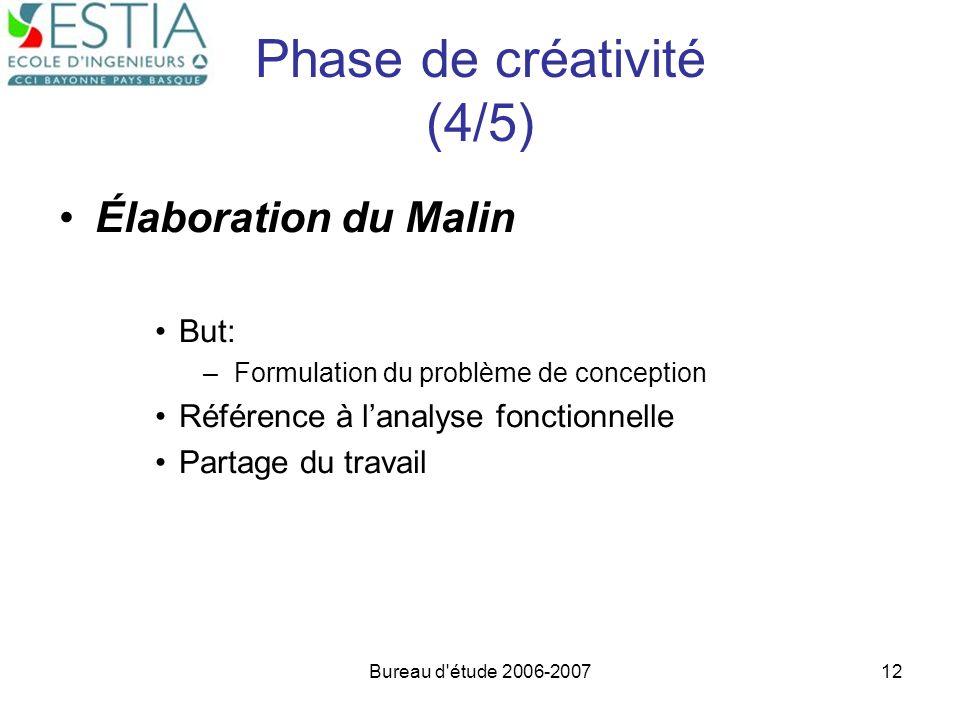 Phase de créativité (4/5)