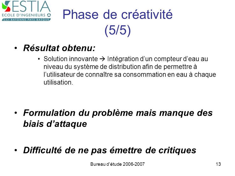 Phase de créativité (5/5)