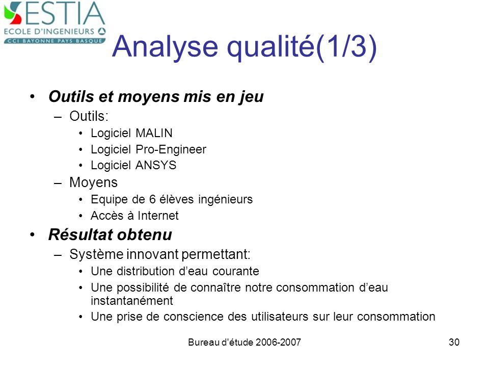 Analyse qualité(1/3) Outils et moyens mis en jeu Résultat obtenu