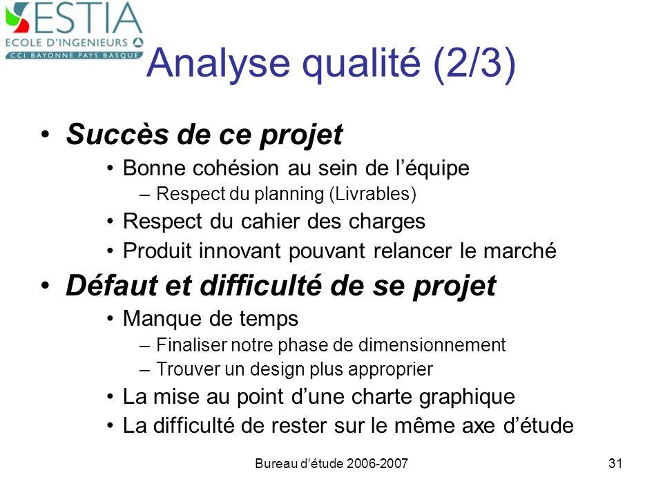 Analyse qualité (2/3) Succès de ce projet