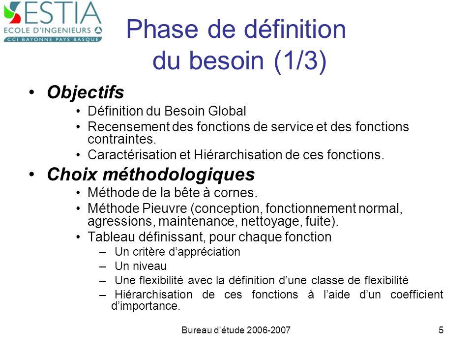 Phase de définition du besoin (1/3)