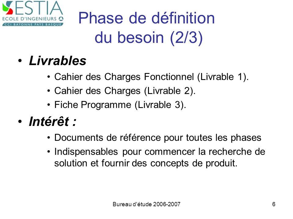 Phase de définition du besoin (2/3)