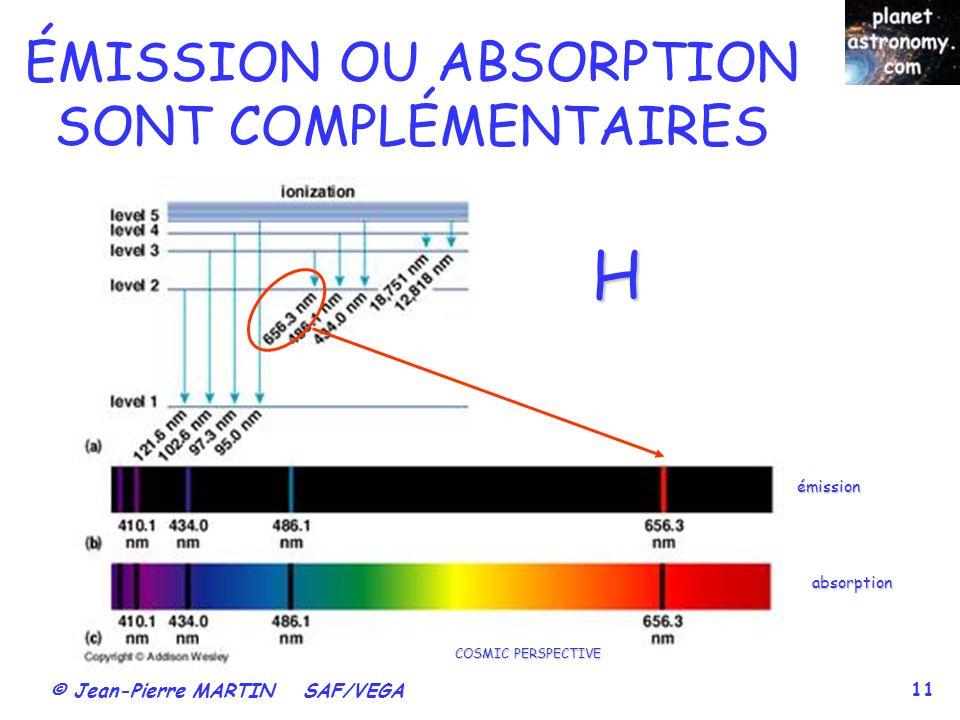 ÉMISSION OU ABSORPTION SONT COMPLÉMENTAIRES
