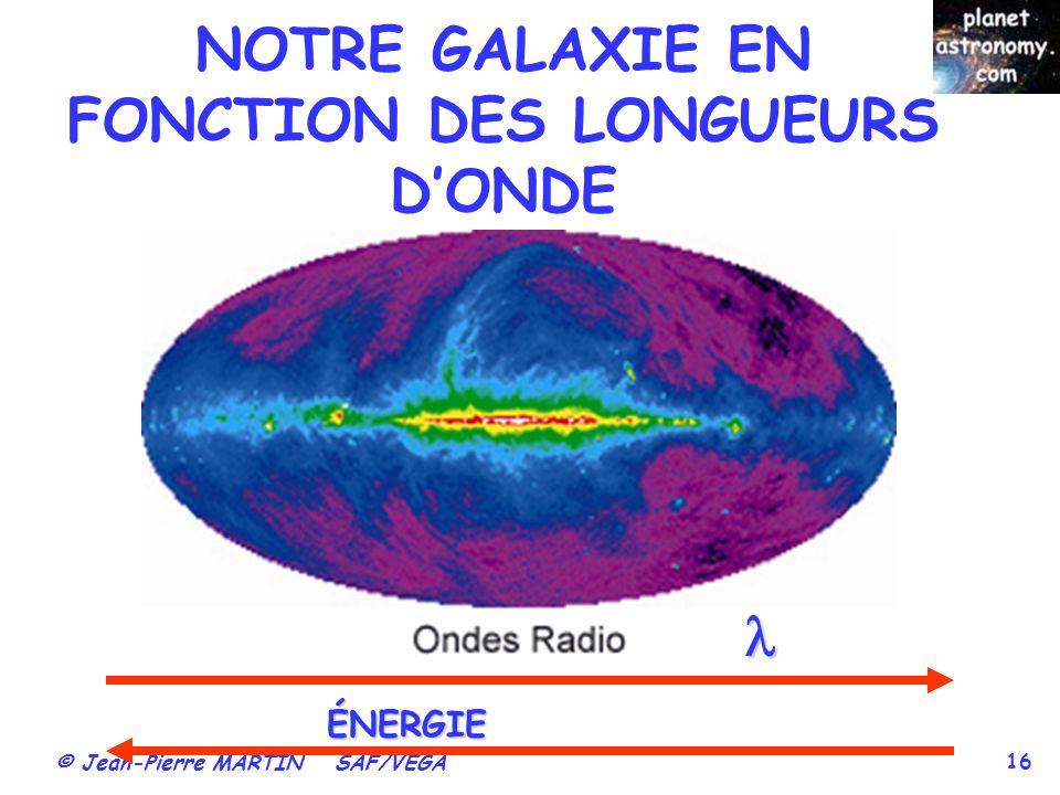 NOTRE GALAXIE EN FONCTION DES LONGUEURS D'ONDE