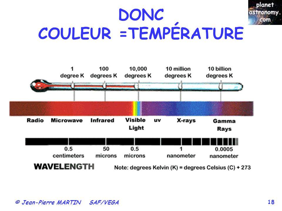 DONC COULEUR =TEMPÉRATURE